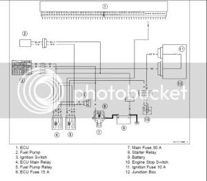 03' 636 Fuel Pump Circuit Trouble  KawiForums  Kawasaki