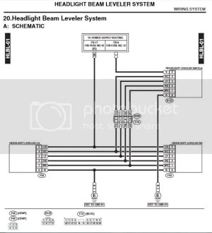 JDM WRX headlight Wiring Schematic 12v sources and