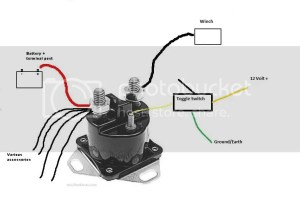 Winch wiring help  Jeep Wrangler Forum