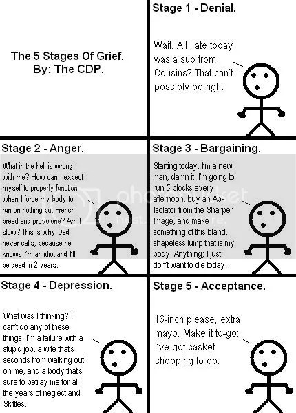 The 5 Stages Of Grief.