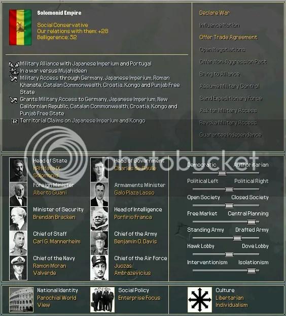 Ethiopia - diplomatic
