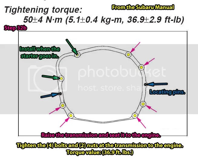 Subaru Impreza Clutch Replacement | SUBARU IMPREZA WRX STI