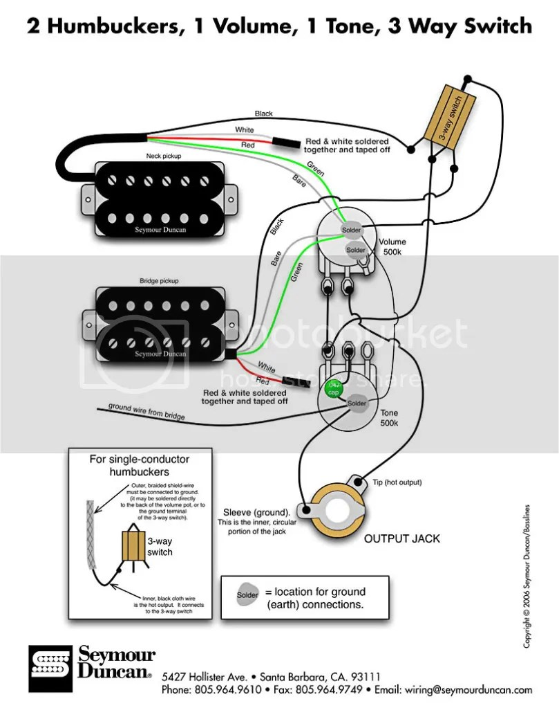 volume tone wiring diagram schematics car wiring diagrams explained u2022 rh ethermag co
