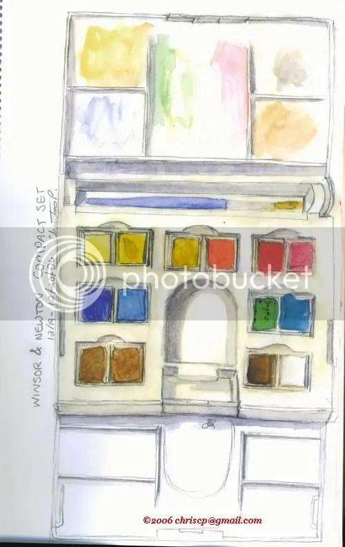 Watercolor of a watercolor set