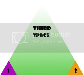 image of 3rd space