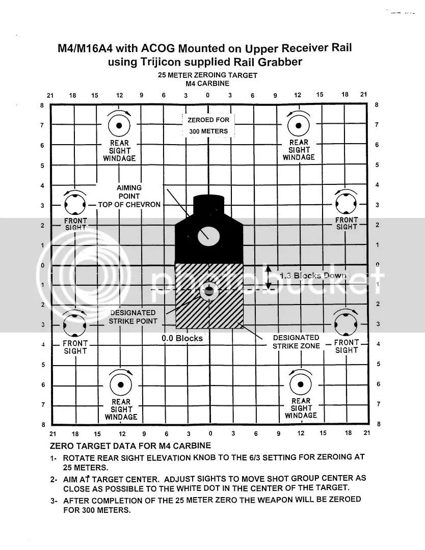 Zero Offset Peq Target Acog 15
