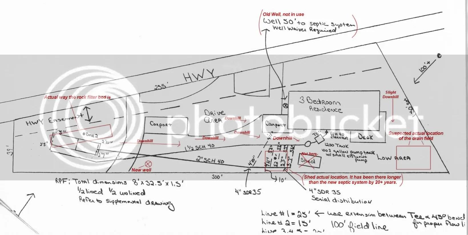 Septic System Plumbing Diagram