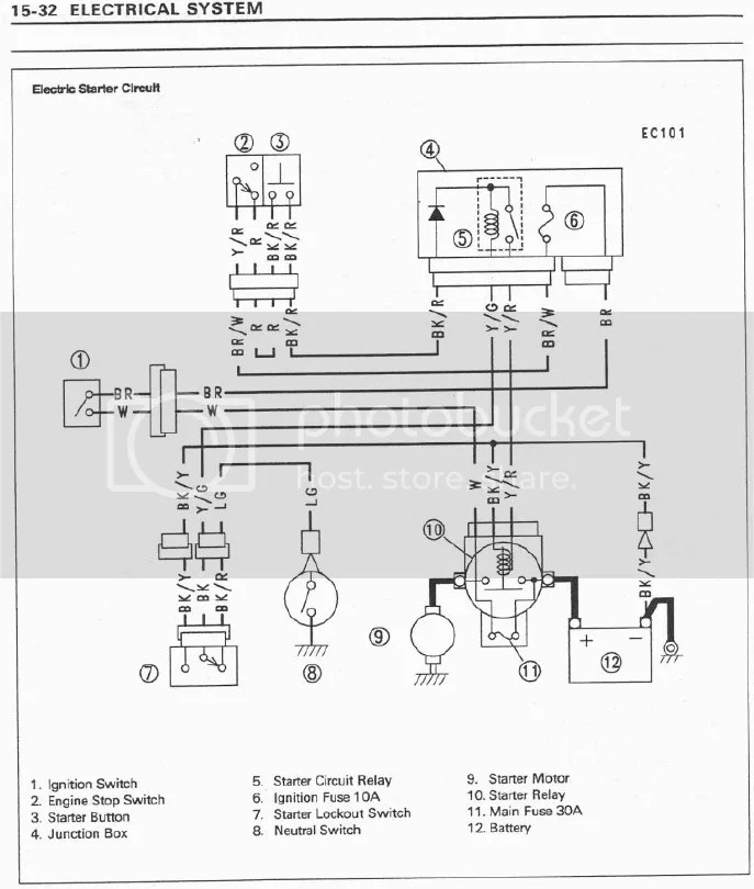 Mule 600 Wiring Diagram | Wiring Schematic Diagram - 22 ... Kawasaki Mule Starter Wiring Diagram on