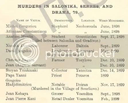 slavobulgariancrimes 4 SlavoBulgarian Anti Macedonian Struggle, 1897 1903