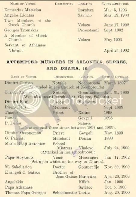 slavobulgariancrimes 7 SlavoBulgarian Anti Macedonian Struggle, 1897 1903