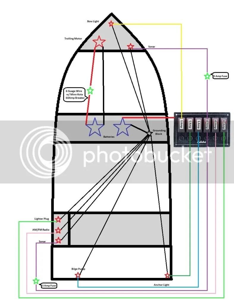 Wunderbar 1976 Starcraft Boot Schaltplan Fotos - Verdrahtungsideen ...