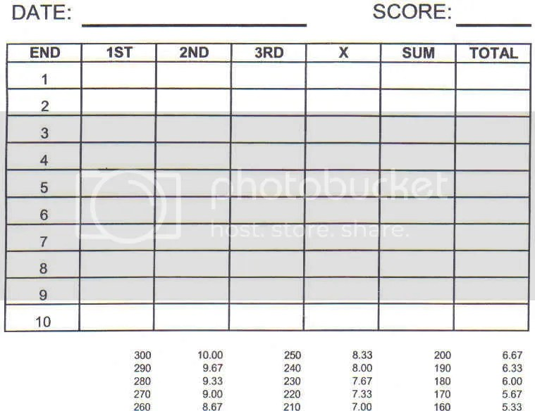 photo regarding Disc Golf Scorecard Printable known as Disc Golfing Scorecard Template. elite golfing expert services faq s