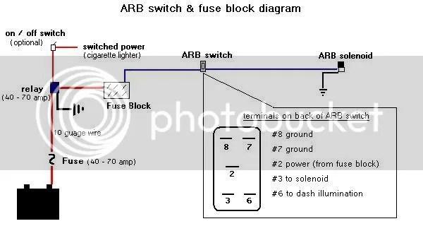 Diagram On Wiring Rocker Switch With 5 Pins - Wiring Diagrams Schematics