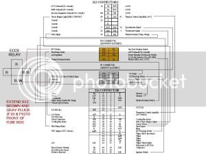 S14 Sr20det to S13 Swap guide  Zilvia Forums | Nissan