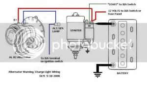 VWVortex  60's sandrail wiring question