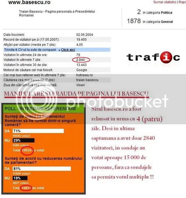 www.basescu.ro,traian basescu,poll,sondaje