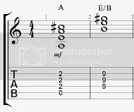 Hendrix playing style: Moveable bar Maj/5th chord in the open A position