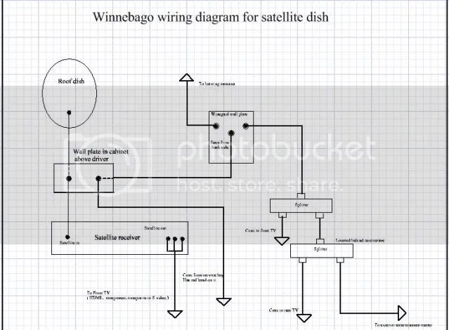 diagram digital tv wiring diagram full version hd quality