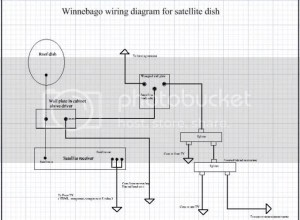 Tv Wiring Diagram Winnebago Photo by ClayL | Photobucket