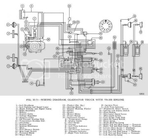 Found 6971 Wiring Diagram for Jeep Truck and Wagoneer