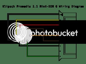 Klipsch 21 Promedia MiniDin Photo by NachosKeeper   Photobucket