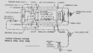 Chris Craft Commander Forum: Q Cooling diagrams (UPDATED
