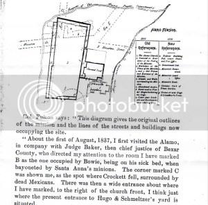 Fulton Diagram | Alamo Studies Forum