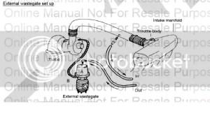 1989 Mazda B2200 Engine Diagram | Mazda Cars