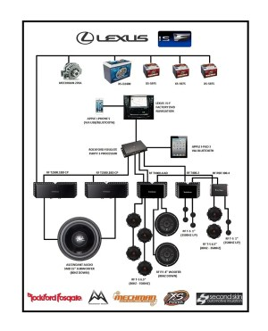My Lexus ISF Sound System Diagram  ClubLexus  Lexus