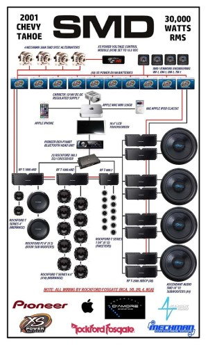 Chevy Tahoe updated system diagram for 2015  10lbs of