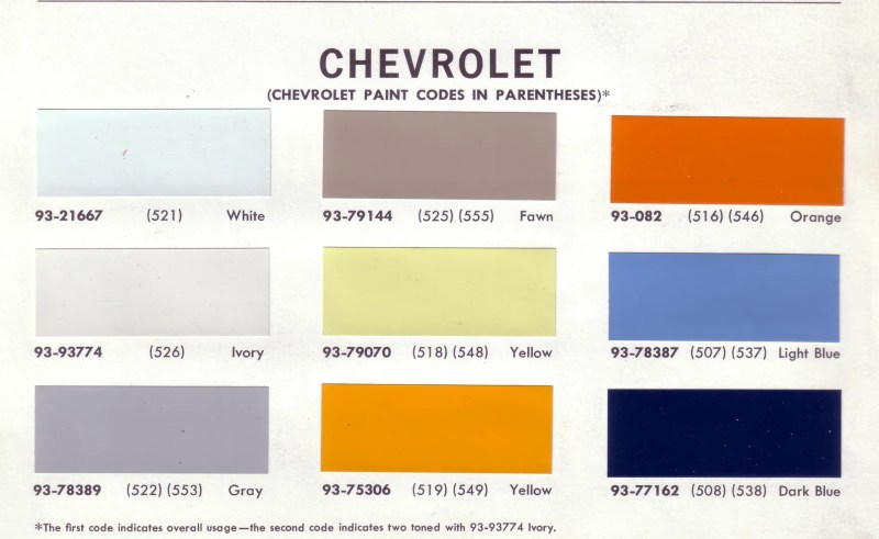 Dupont Automotive Refinish Colors 1965 Chevy Gmc The 1947 Present Chevrolet Truck Message Board Network