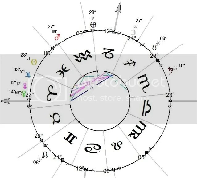21st April 753 b.C. h.7.30