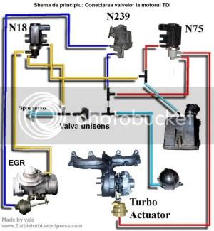 TDI Turbo and EGR Vacuum System diagram  MkIV (Mk4) Golf