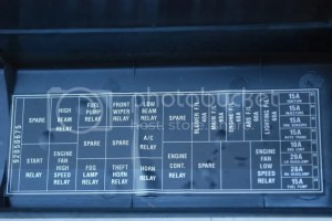 Diagram of Fuses in engine bay for VT | Just Commodores