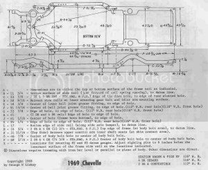 1969 Body to Chassis bushings diagram  Chevelle Tech