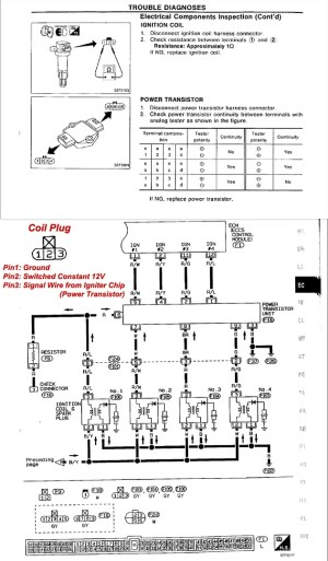 Coil pack wiring question  Nissan Forum | Nissan Forums