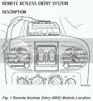 Help No Power Door Locks with Ignition off  PT Cruiser