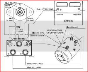 home electrical wiring: Wire Inline Control Pack Wiring Diagramwarnserviceparts