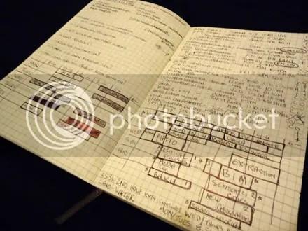 Sketch Schedule