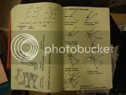Megalopolis Sketches