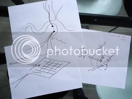 Diagram Sketches