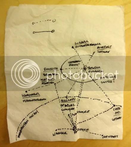 Napkin Network Sketch
