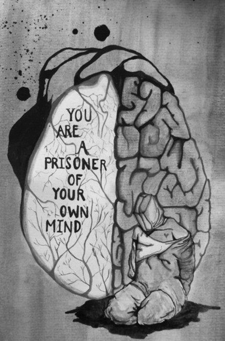 Image result for mind prison