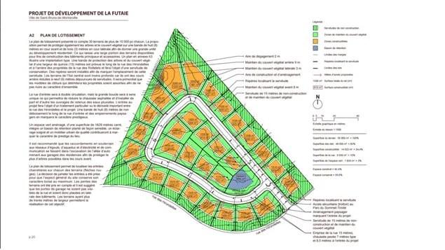 Le projet domiciliaire prévoit la construction de 30 maisons de luxe ayant chacune un terrain de 1500 mètres carré (environ 15 000 pieds carré)