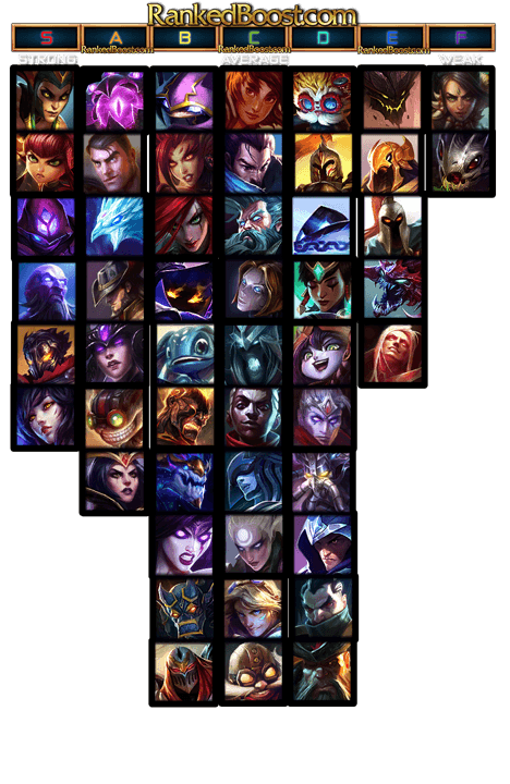 Mid Lane Tier List 95 Mid Lane Champion 95 Tier List