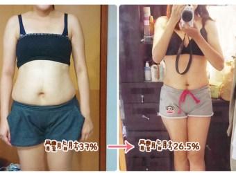 體脂肪減-12%,送給自己30歲的大禮!