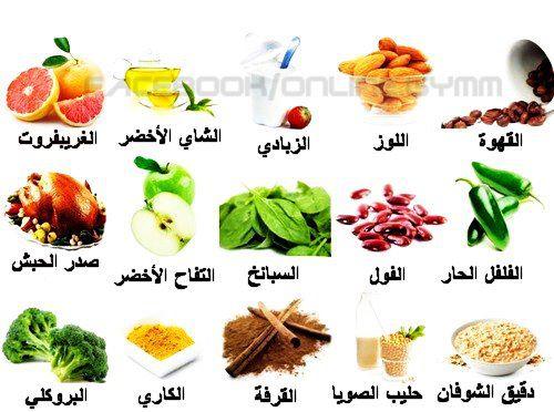 Reem Diet دايت ريم In7af انحف