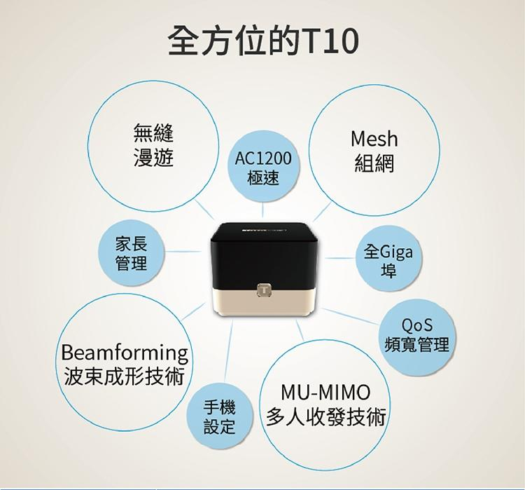 透天厝首選 TOTOLINK T10 AC1200 Mesh Wi-Fi 無線網路系統路由器【一套三個】 | 露天拍賣