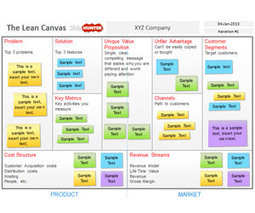 Free Lean Canvas PowerPoint Template  Free Pow