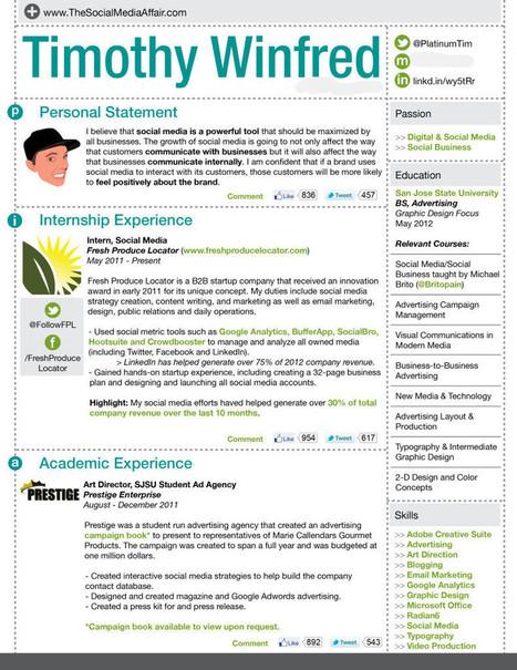3 best samples of latest resume format 2016 t